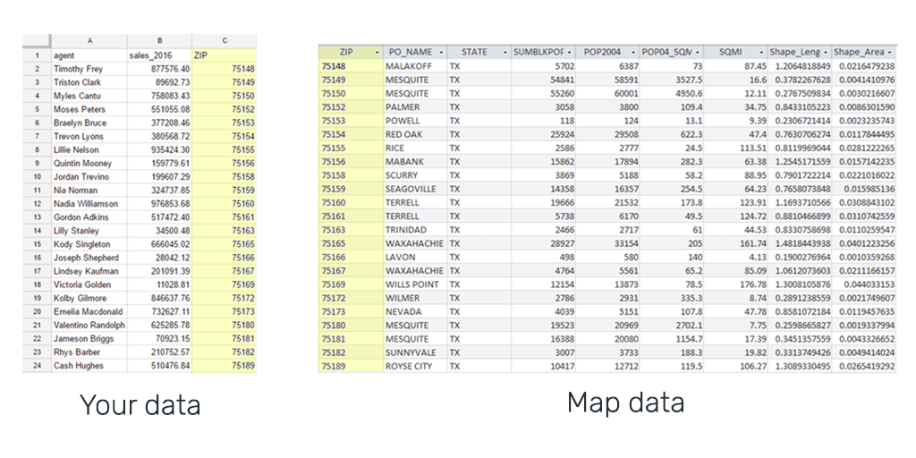 Joining spreadsheet data with geospatial data