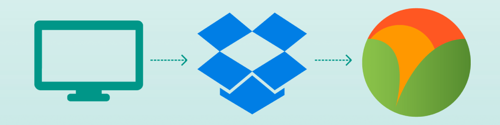 Automatically update your web maps with Mango's Dropbox integration